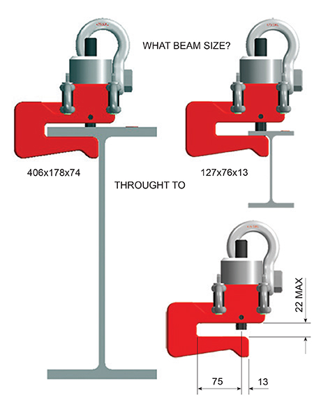 Beam Shackle Dimensions